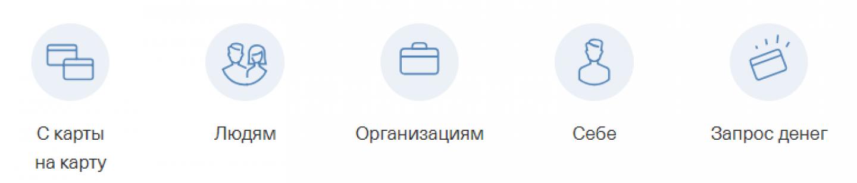 Выбор варианта перевода в личном кабинете Тинькофф Банка