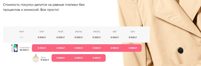 Карта свобода хоум кредит банк магазины партнеры иркутск