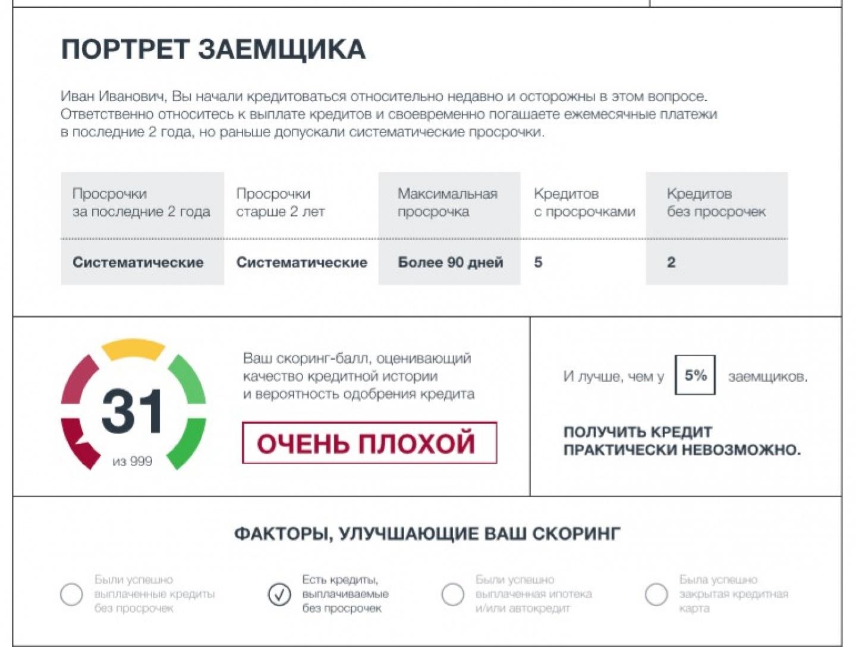 какие банки дают кредит с плохой кредитной историей и просрочками в иркутскеможно ли взять кредит с рвп